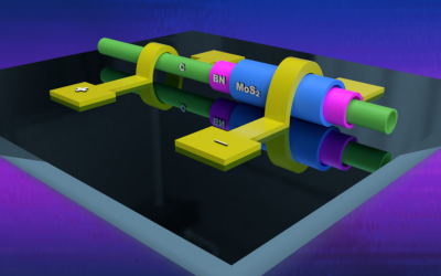 Making Miniaturized Electronics