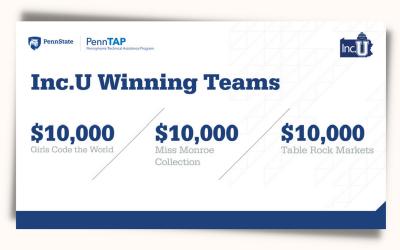 PennTAP's Inc.U Competition Fans the Flames of Undergraduate Entrepreneurship